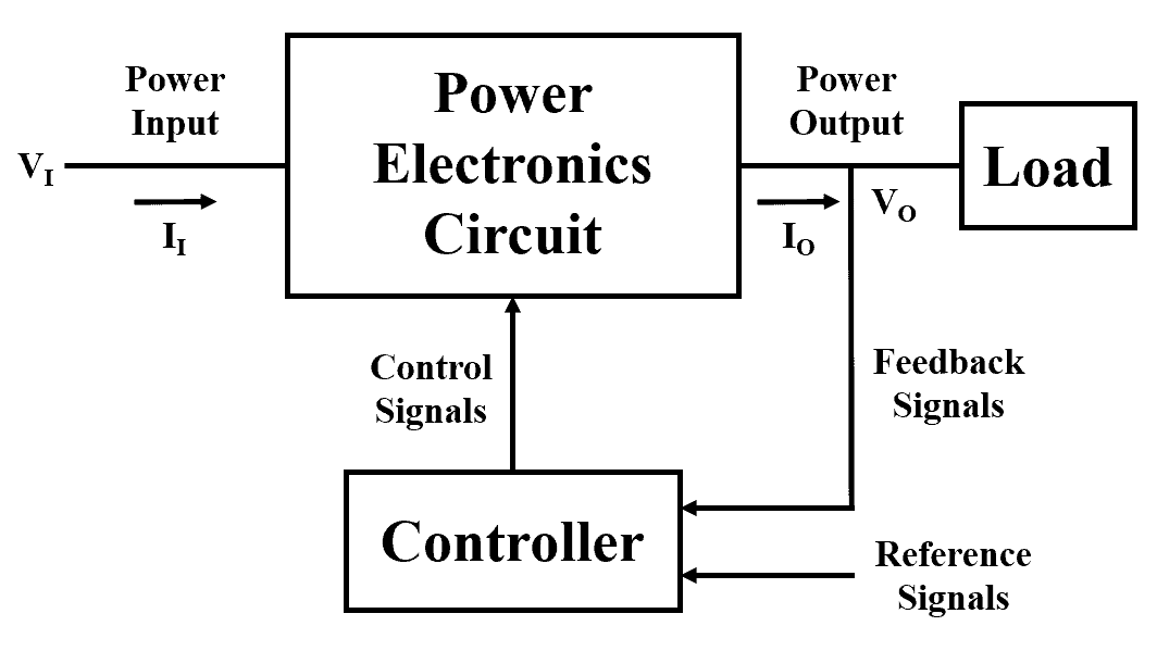 What is Power Electronics? Power vs Linear Electronics & Uses