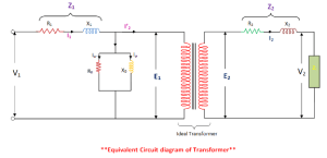 Equivalent Circuit diagram of single phase Transformer
