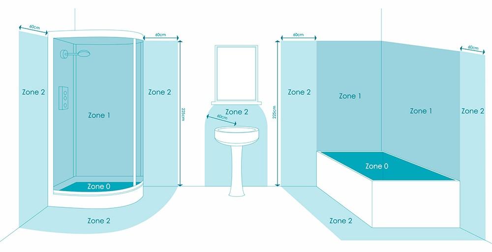 choosing the right bathroom fan