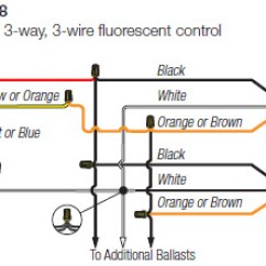 Lutron 4 Way Wiring Diagram Class For Library Management System In Uml Sf-103p-iv Skylark 120v / 8a Fluorescent 3-way Dimmer Ivory