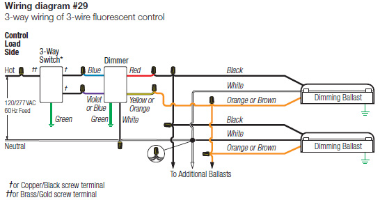 wiring diagram for lutron skylark  2000 tahoe wiring