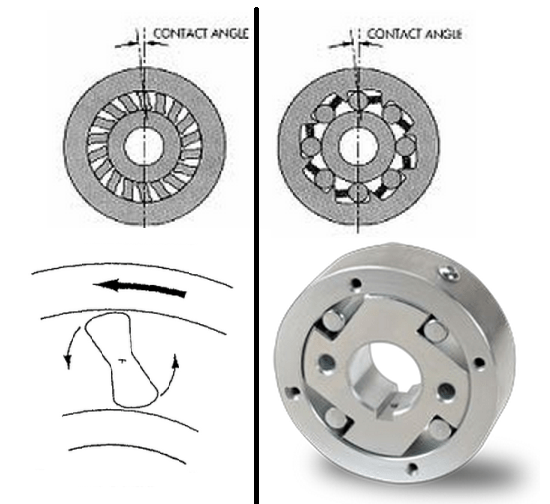 2-speed hub motors are a new idea with great potential