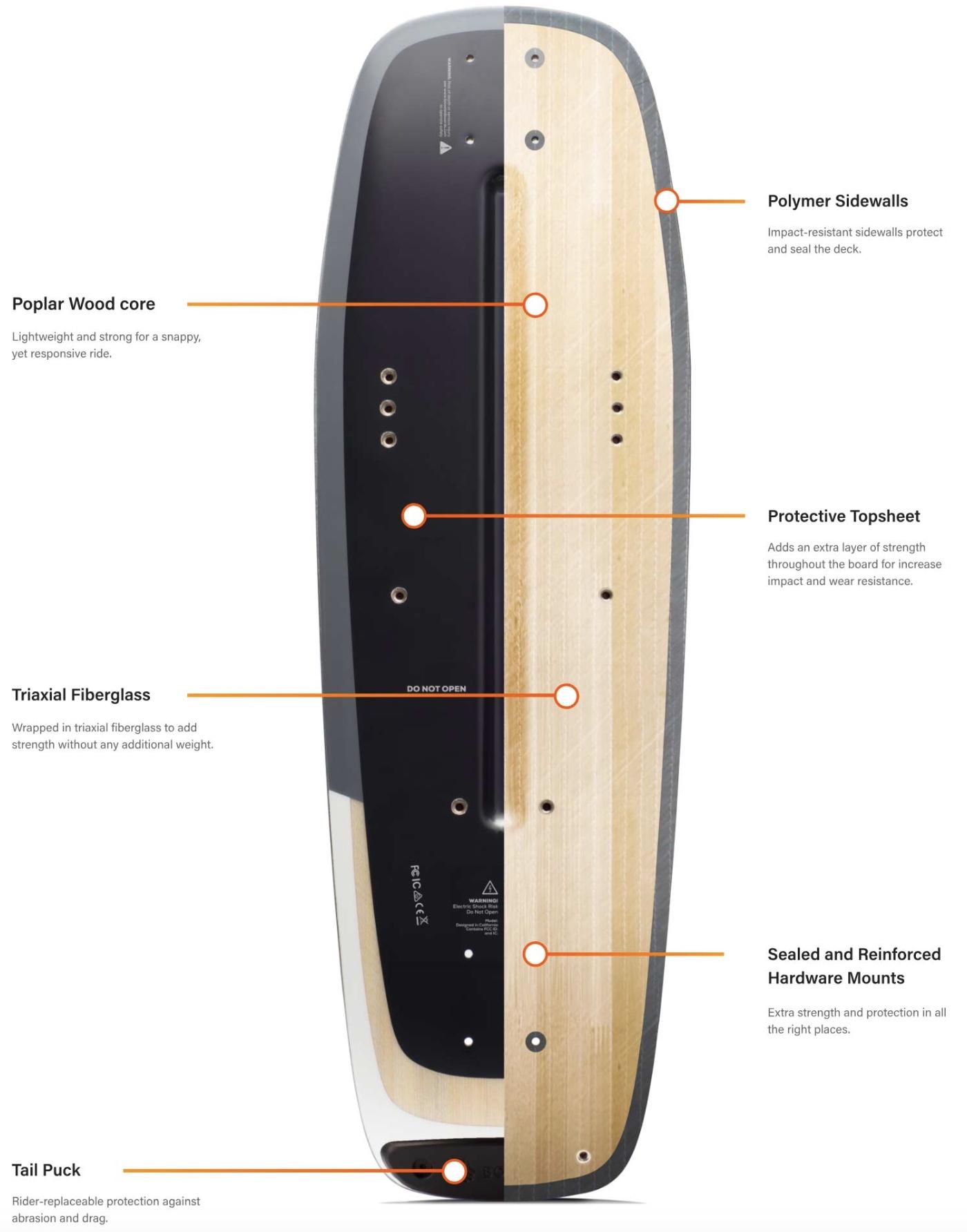Mini Board - Boosted Electric Skateboards