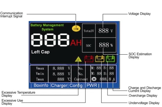 Eup8054 Liion Charger Schematic Circuit Wall Adapter