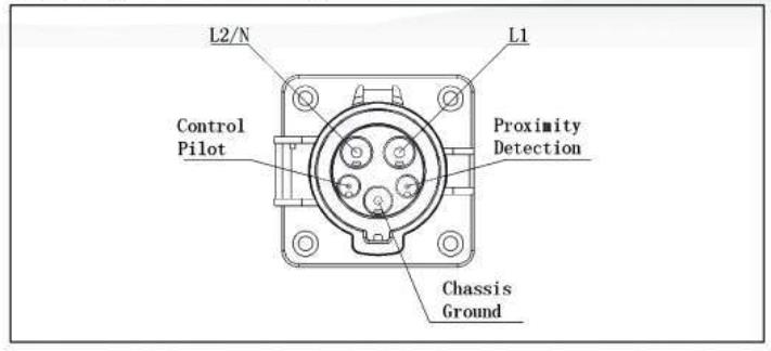 15A-16A, J1772 Custom Build Socket Inlet 16Amp, J1772