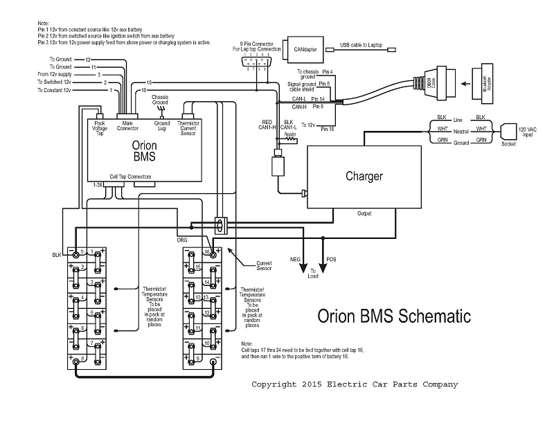 Orion standard BMS 2 for Lithium Batteries Cells EV