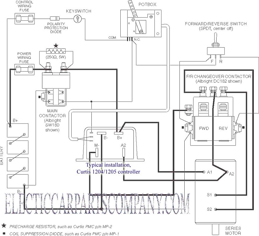 hyster electric forklift wiring diagram metal connector to rj45 cat 6 curtis pb-6 pot box throttle ev controller component