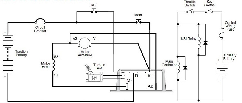 Curtis Controller Wiring Diagram : 32 Wiring Diagram