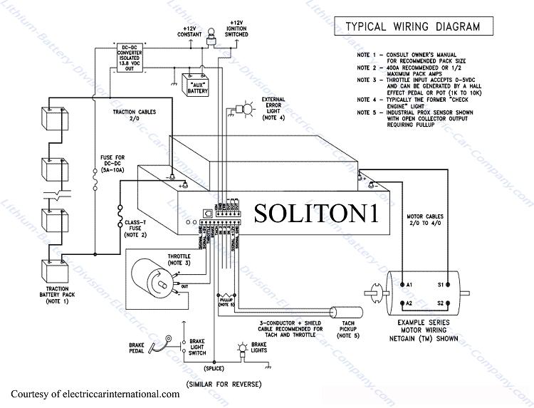 Car Wire Schematic Club Car Wire Diagram Club Wiring Diagrams