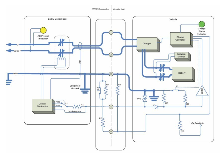 gfci wiring schematics