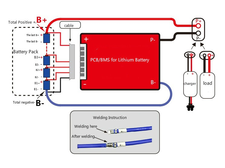 extension cord plug wiring diagram obd2 ls1 bms battery management system 12v 100a on sale - best price