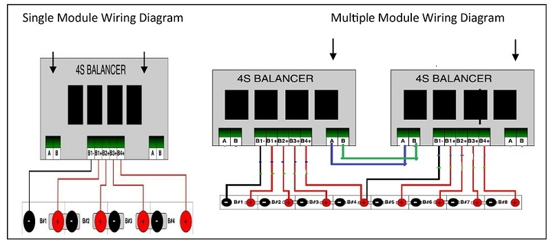 4s bms wiring diagram chloroplast photosynthesis empty specification of battery balancers electric car parts company 4series 12v 5s 15v 6s 18v lithium options balancer