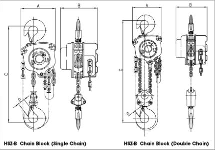 Manual Chain Block 2 Ton 6 Meters For Construction Hoist