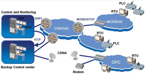 Electric Energy Online