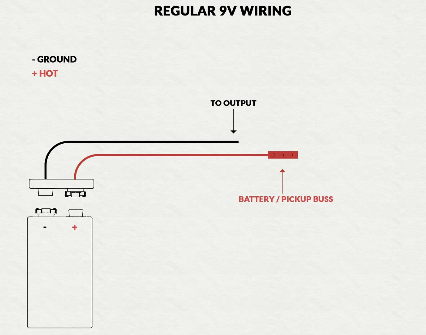 hight resolution of the standard wiring scheme of a set of active pickups emg