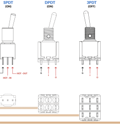a breakdown of how spdt dpdt 3pdt and 4pdt switches function and [ 1744 x 1200 Pixel ]