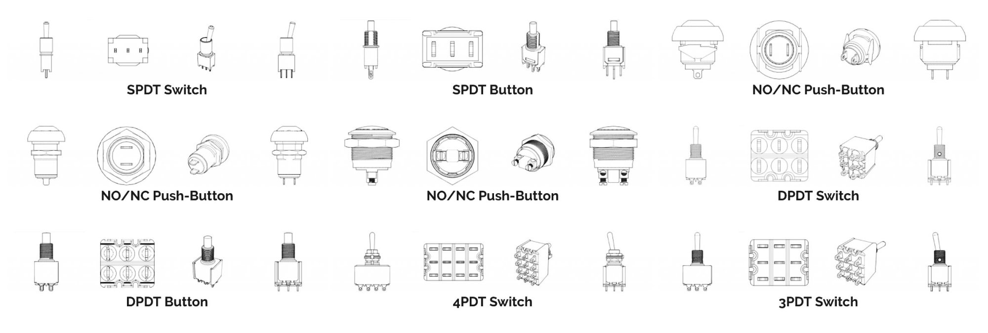 hight resolution of some examples of the various buttons and switches you may encounter and wish to use for your killswitch