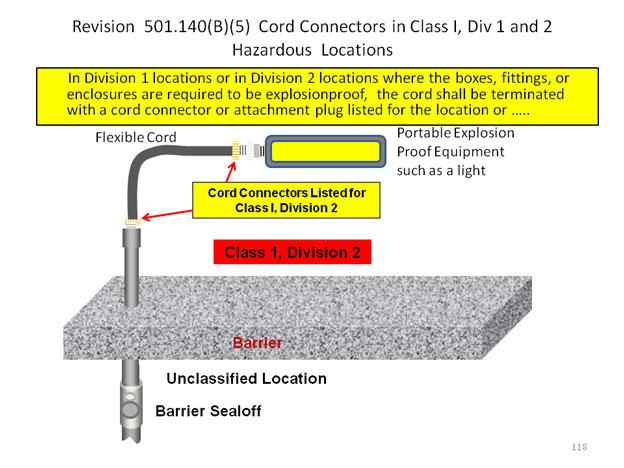 weg w22 wiring diagram rv 7 pin trailer plug class 1 div 2 motor definition | automotivegarage.org