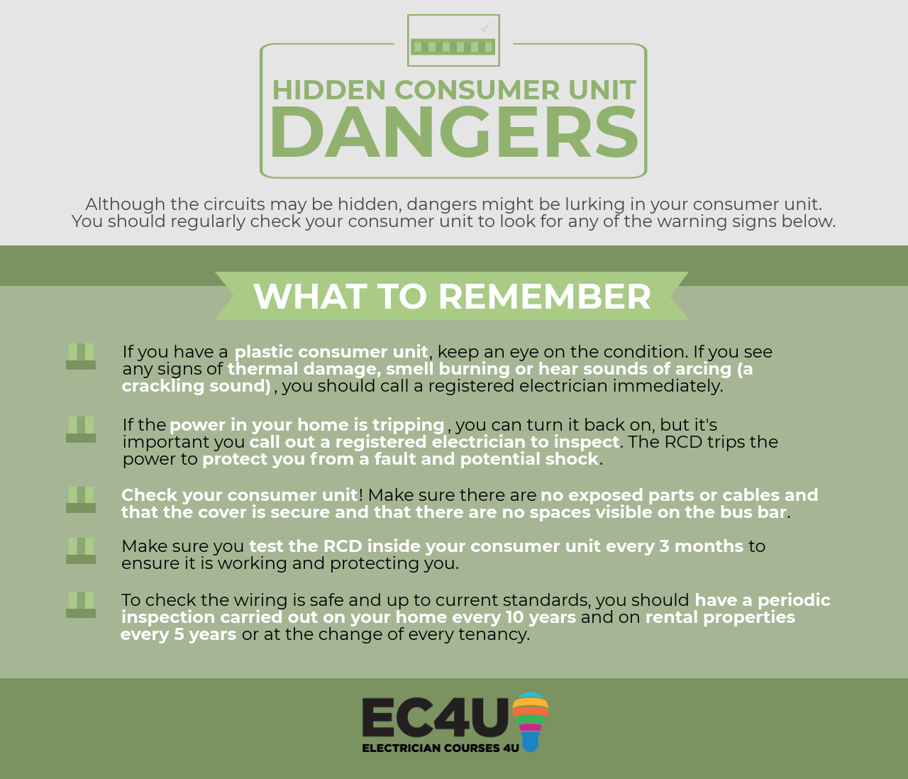hight resolution of inside the consumer unit dangers