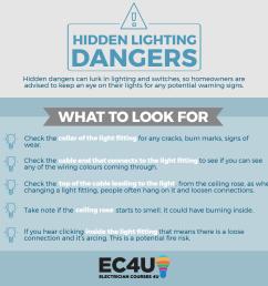 lighting dangers infographic [ 1280 x 1058 Pixel ]