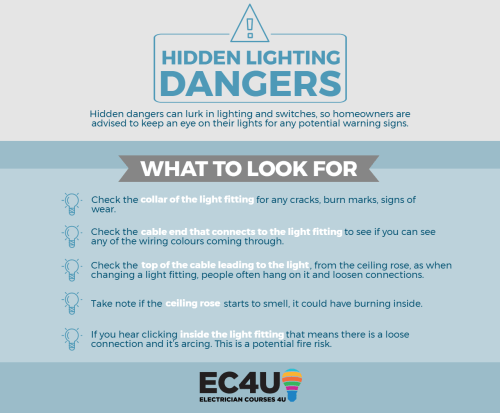 small resolution of lighting dangers infographic