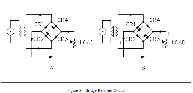 circuit theory half wave rectifier