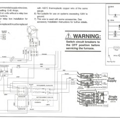 York Electric Furnace Wiring Diagram Schematic Loncin Quad For Mobile Home – Readingrat.net