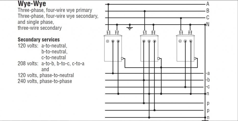 子供向けぬりえ: 綺麗な120 208 Volt 3 Phase 4 Wire