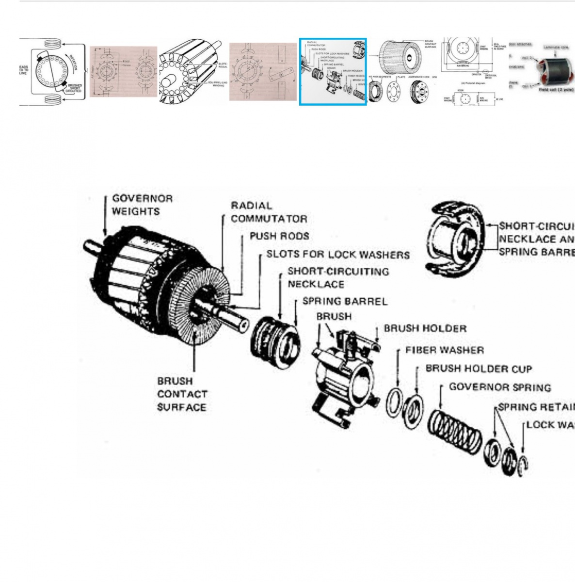 Repulsion Motor Diagram