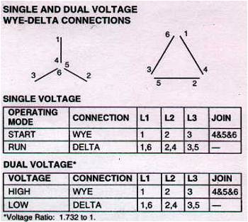 480 Vac Three Phase Wiring Diagram Delta Vs Wye Electrician Talk Professional Electrical