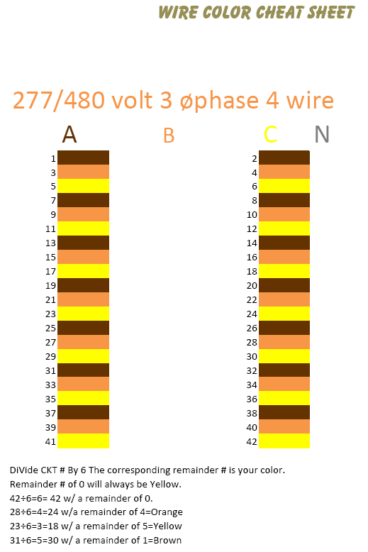 With Wiring Wire Color Code Chart Furthermore Wire Color Code Wiring