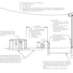 Hot Tub Wiring Diagram Digital Energy Meter Pools, Spas, And Tubs For Dummies. Art. 680 - Electrician Talk Professional Electrical ...