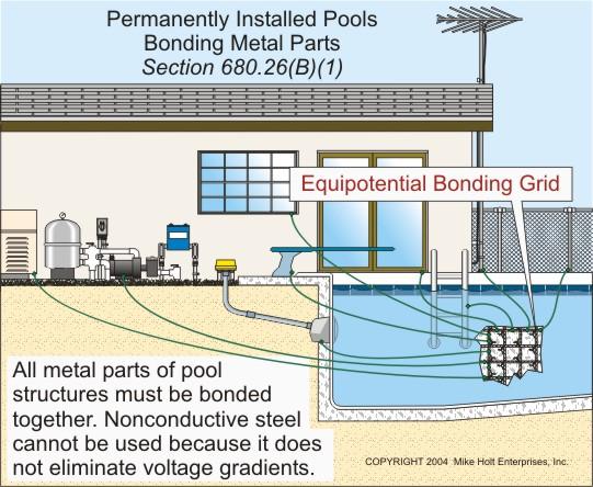 Gfci Line Load Wiring Diagram Pool Bonding Electrician Talk Professional Electrical