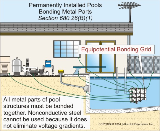 hot water heater wiring diagram 4 way trailer plug ford pool bonding - electrician talk professional electrical contractors forum