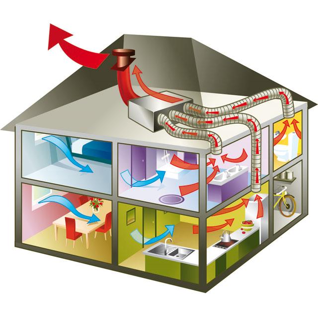 qu 39 est ce qu 39 une vmc hygro electricit et energie. Black Bedroom Furniture Sets. Home Design Ideas