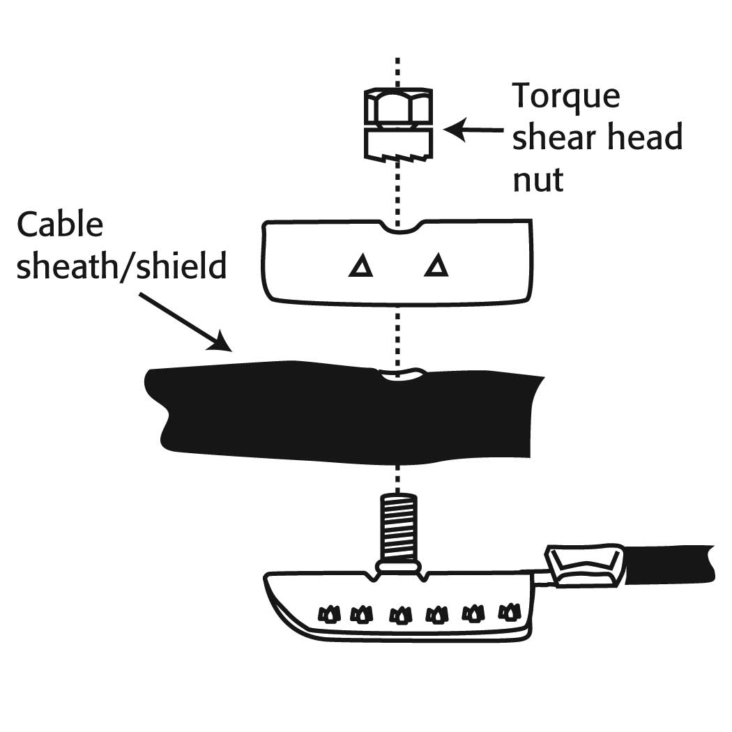 Double Rs B Bond Shield Connector With Attached Harness