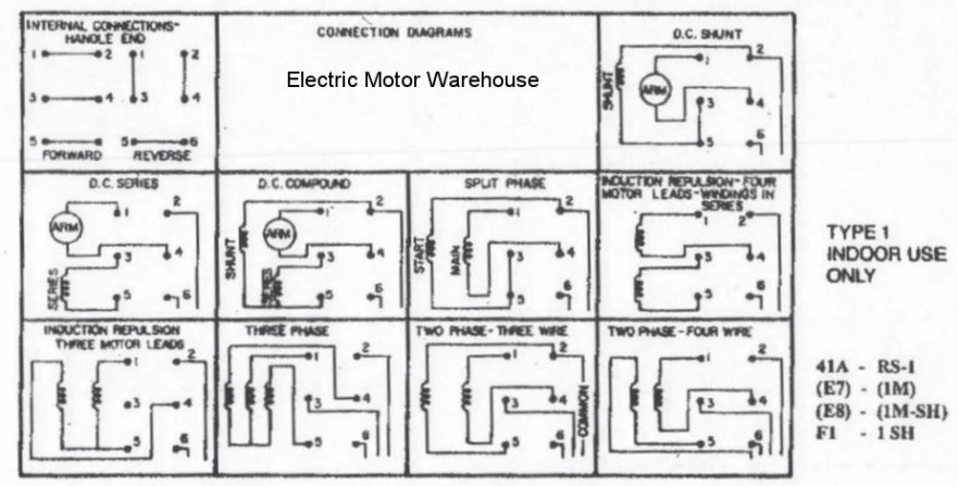 wiring diagram for leeson motor wiring image leeson motor wiring schematic wiring diagrams on wiring diagram for leeson motor