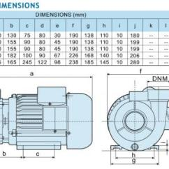 Monoblock Wiring Diagram Fender Strat Seymour Duncan Surface Irrigation Water Pump For Domestic Area Big Flow Function 1hp