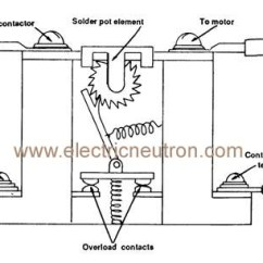 Contactor And Thermal Overload Relay Wiring Diagram Ford F350 Diagrams Types Of Motor Electrical Engineering Centre Bi Metallic Strip