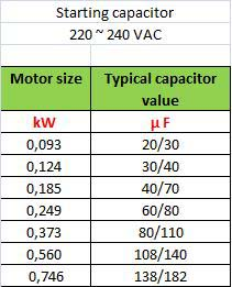 Convert 3 Phase Motor To Single Phase With Capacitors