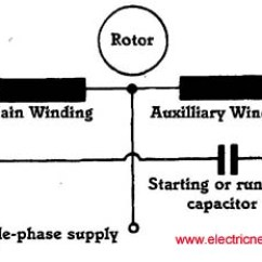 Single Phase Motor Wiring Diagram Capacitor Start Vr6 125v Great Installation Of And Run Electrical Engineering Centre Rh Electricneutron Com