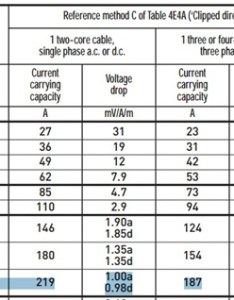 Electrical cable wire sizing engineering centre also size chart keninamas rh