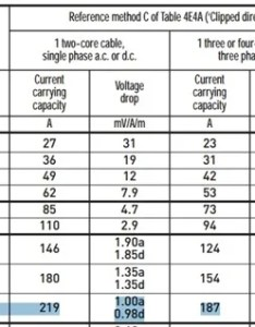 Cable size chart electrical wire sizing engineering centre also frodo fullring rh