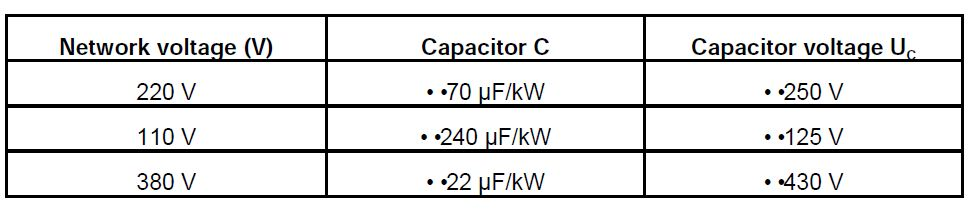 electric motor start capacitor wiring diagram 2001 ford ranger radio how to use three phase in single power supply - electrical engineering centre