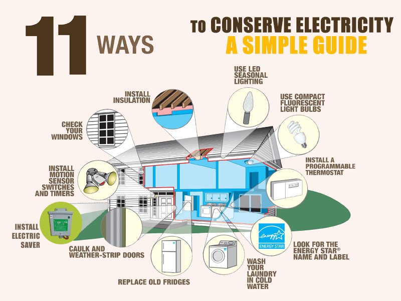 How To Save Electricity 11 Simple Ways