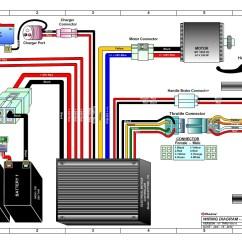 Razor E100 Electric Scooter Wiring Diagram Emg Pj Set Dune Buggy Go Kart/dune Parts - Electricscooterparts.com