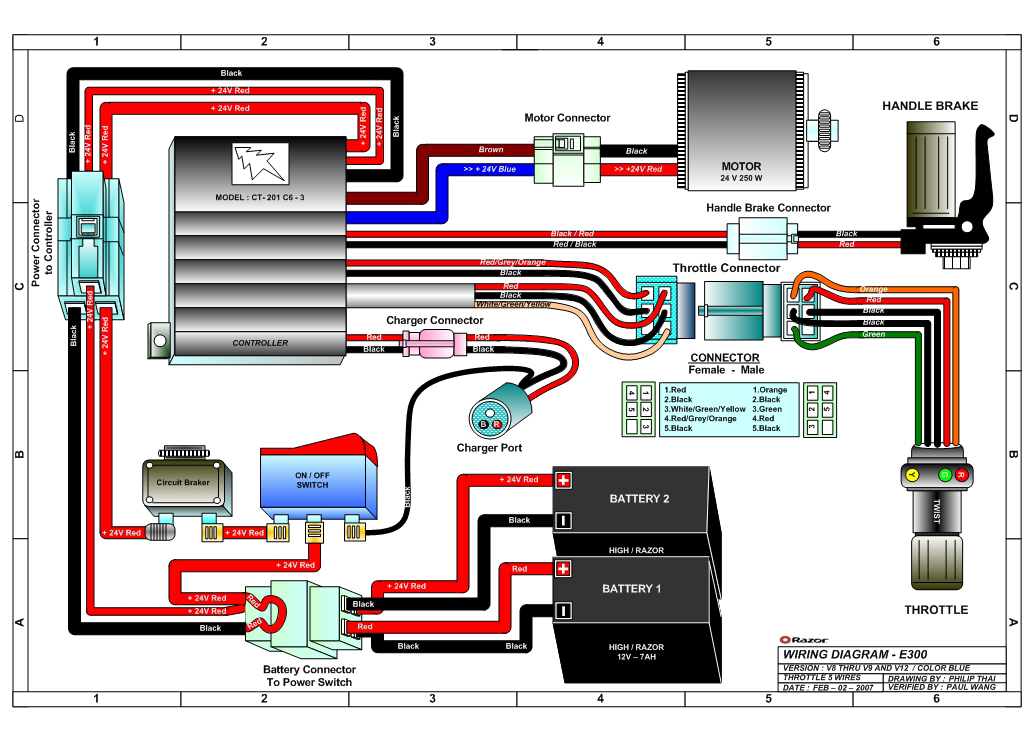 electric scooter wiring diagram mini hdmi cable razor e300 and e300s parts - electricscooterparts.com