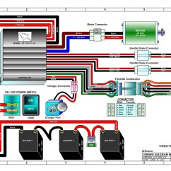 Schwinn Electric Scooter Battery Wiring Diagram Ford 8n Tractor Power Switch Circuit For Thumb Throttle On 36v Controller Http Www Electricscooterparts Com Wiringdiagrams Razor Mx500 V10 12 Jpg