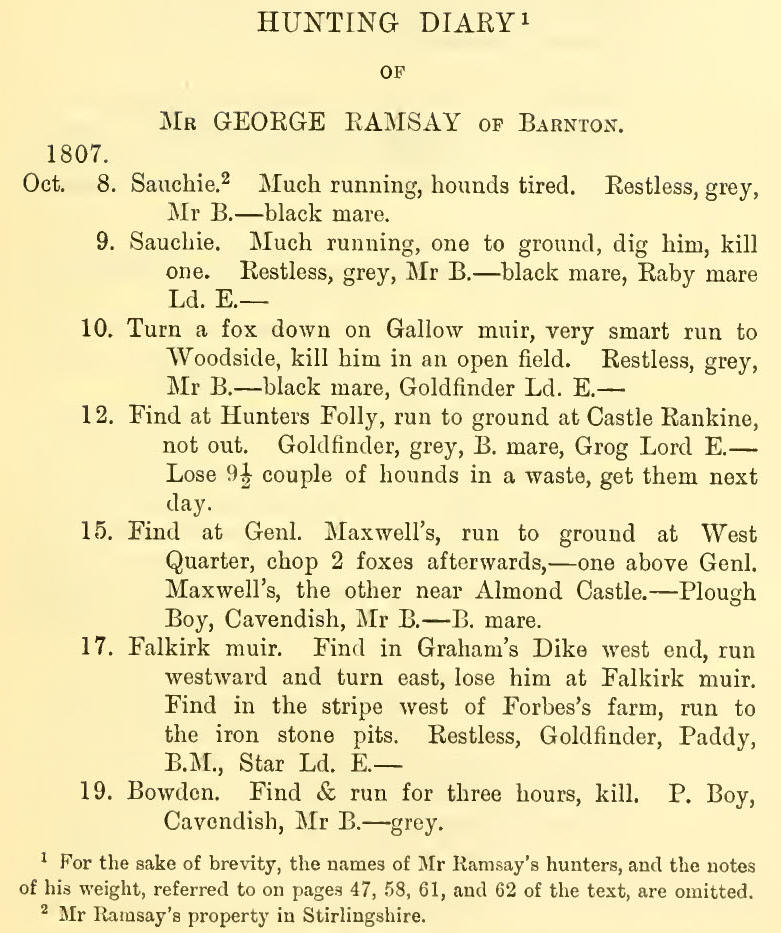 George Ramsay of Barnton Hunting Diary