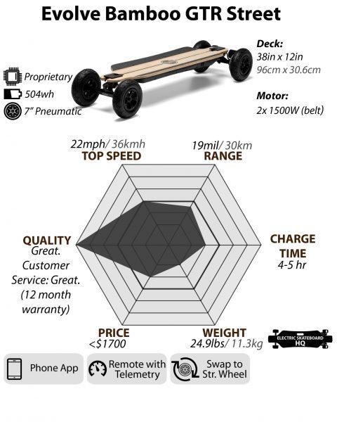 Evolve-Bamboo-GTR-AT-01-1